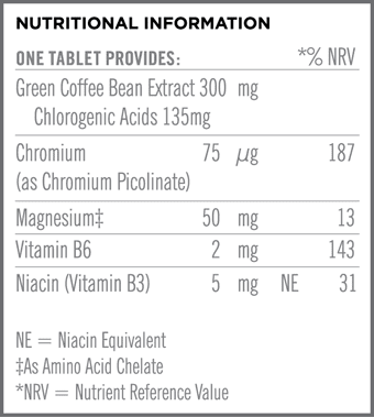 Equigluco Nutritional Information