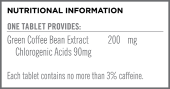 Green Coffee 200mg Nutritional Information