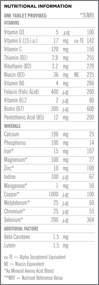 Once a Day Pregna Multi Nutritional Information