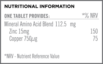 Synergistic Zinc 15mg Nutritional Information