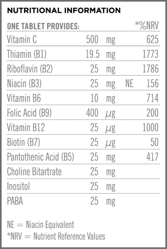 Multi B Complex Nutritional Information