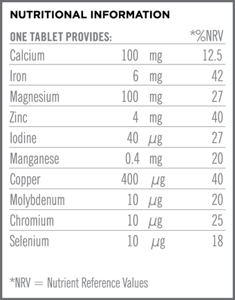 Multimineral 10 Nutritional Information