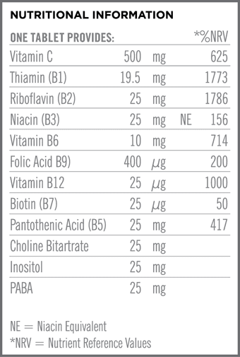 Once a Day Energy B+C Nutritional Information